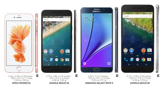Владельцам смартфонов наиболее интересны модели с 5,3-дюймовыми дисплеями