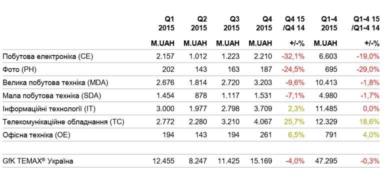GfK Temax 2015 (1)