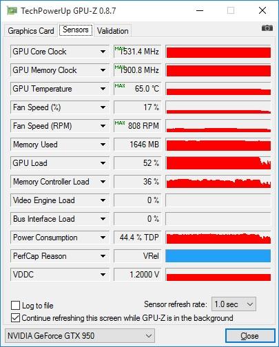 MSI_GTX950_Gaming_2G_GPU-Z_nagrev_Overclock