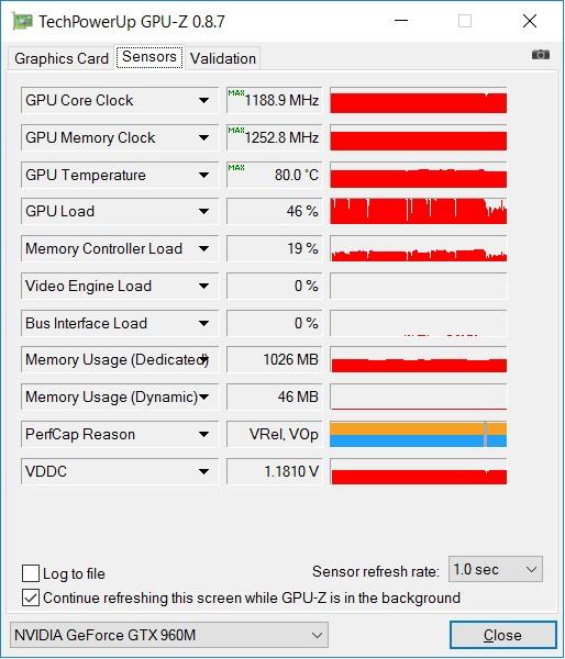 Dell_XPS_15_GPU_Z_nagrev