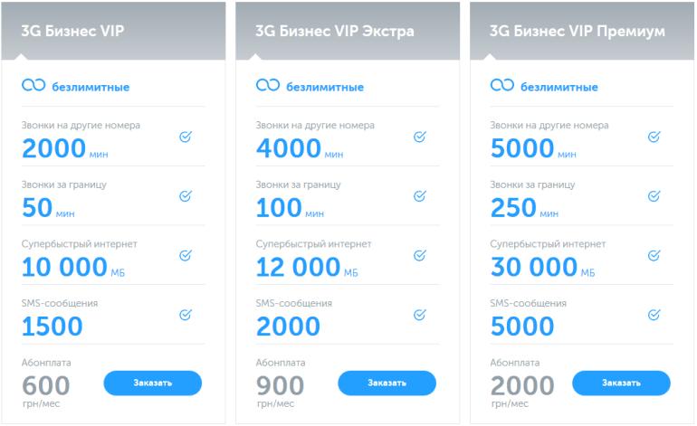Kyivstar B2B (2)