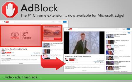 Расширения для блокирования рекламы AdBlock и AdBlock Plus доступны для Microsoft Edge