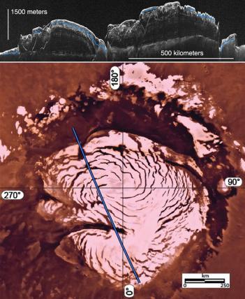 На Марсе завершился ледниковый период и началось глобальное потепление