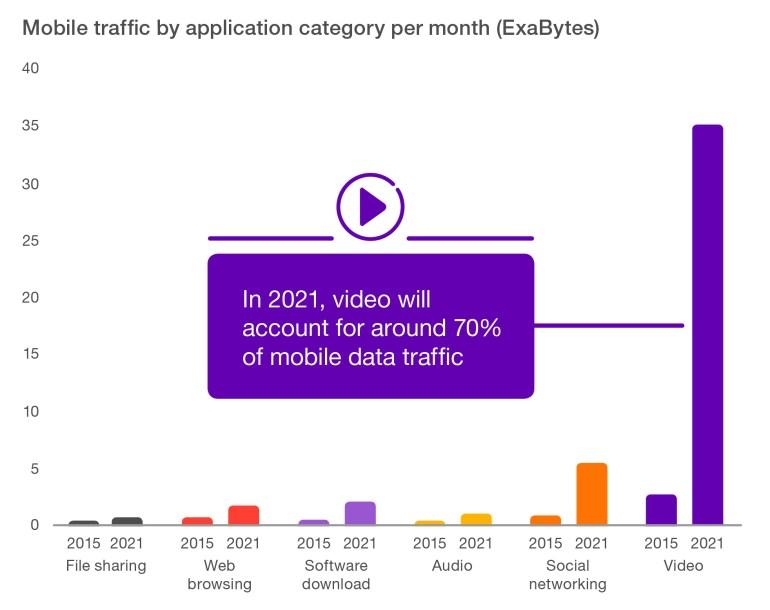 Ericsson Mobility Report (8)