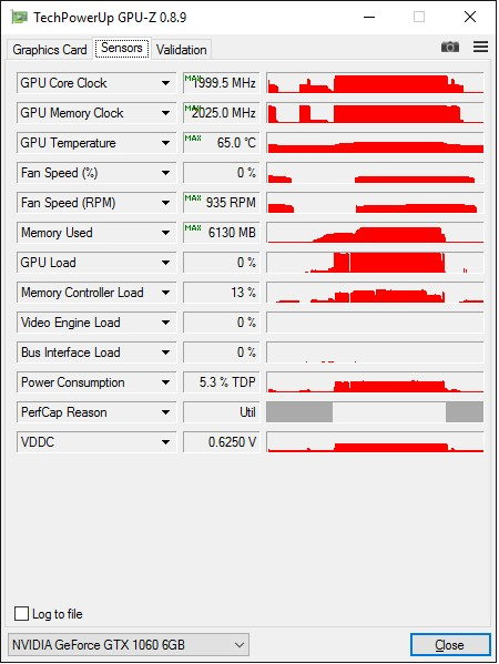 MSI_GeForce_GTX1060_GAMING_X_6G_GPU-Z_nagrev