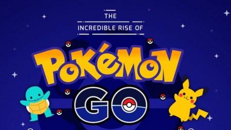 Pokemon Go в цифрах и фактах [инфографика]