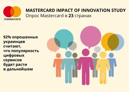 Mastercard: 72% опрошенных украинцев готовы оплачивать покупки со смартфонов, 48% – с планшетов, 21% — с умных часов [инфографика]