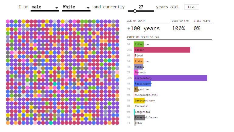 32323