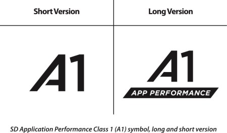 SD Association представила новый класс производительности «A1» для карт памяти SD, которые будут гарантированно работать с Android-приложениями
