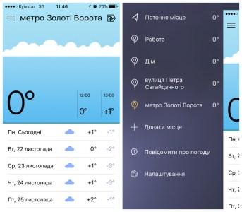Яндекс.Погода научилась создавать локальные прогнозы для любой точки Украины