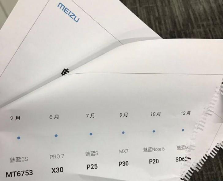 Утекшая в сеть дорожная карта Meizu свидетельствует о выпуске шести новых смартфонов в 2017 году