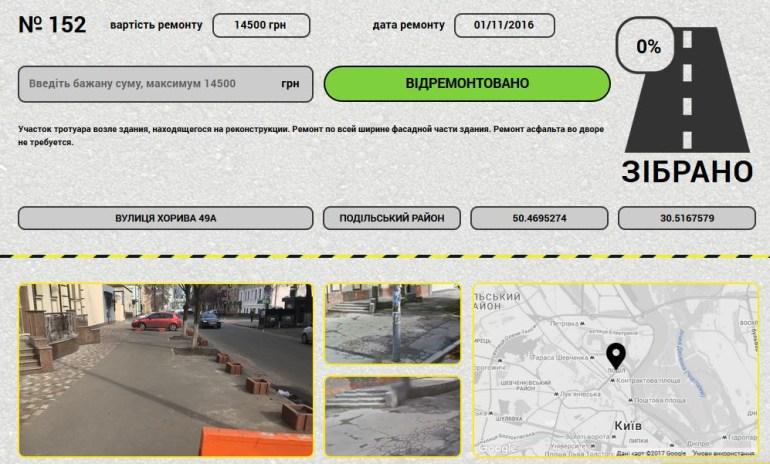 В Киеве запустили сайт для сбора средств на ремонт дорог во дворах и на придомовых территориях