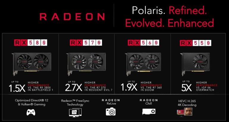 AMD представила линейку видеокарт Radeon RX 500