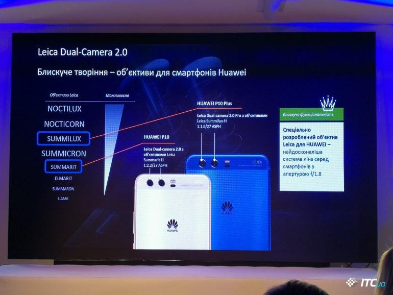 Huawei P10 и P10 Plus в Украине: цены, модификации и старт продаж