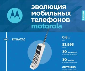 Motorola создала инфографику эволюции своих мобильных телефонов в честь 44-летия демонстрации первого в мире мобильного телефона DynaTAC