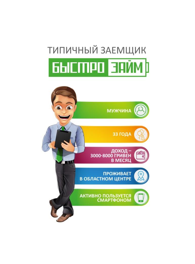 «Быстрозайм» предлагает получить займ на банковскую карту под 0% до 16 дней