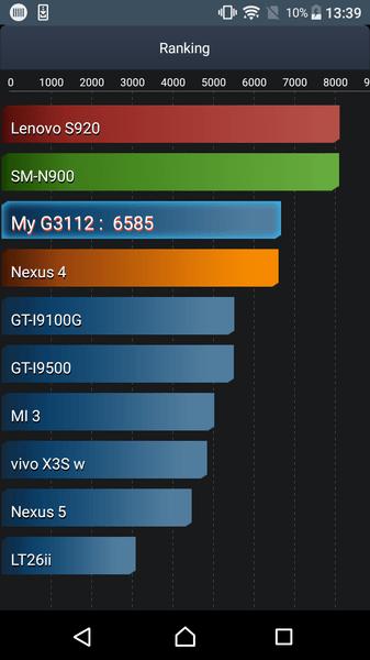 Обзор смартфона Sony Xperia XA1