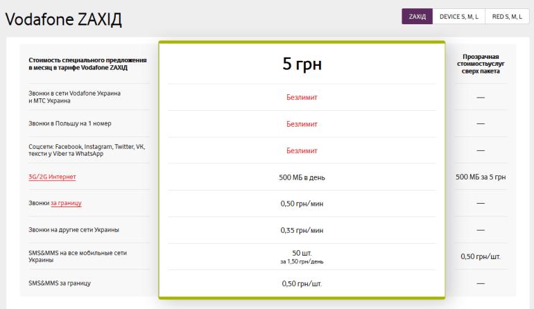 Vodafonе Zaxid - новый тариф для Львова и области с тремя безлимитами, включая звонки в Польшу, и 15 ГБ трафика за 5 грн/мес