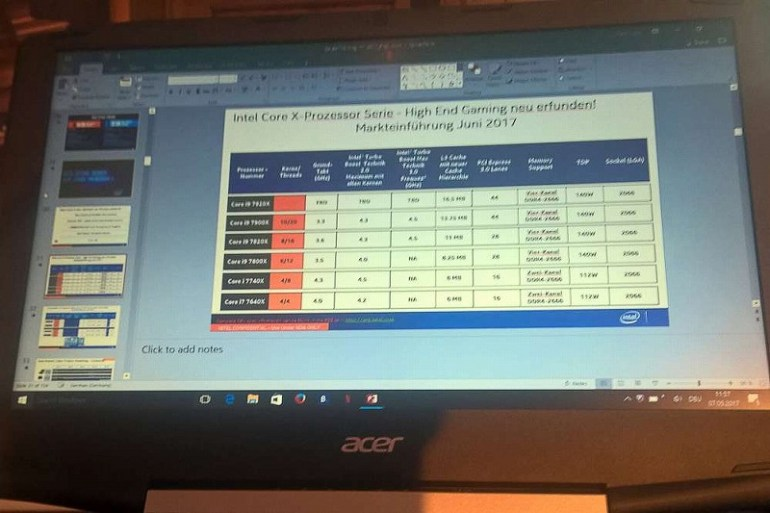 Intel выведет на рынок процессоры Core i9, включающие от 6 до 12 вычислительных ядер