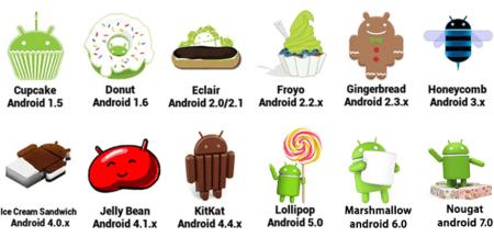 Marshmallow отобрала у Lollipop звание самой распространенной версии ОС Android