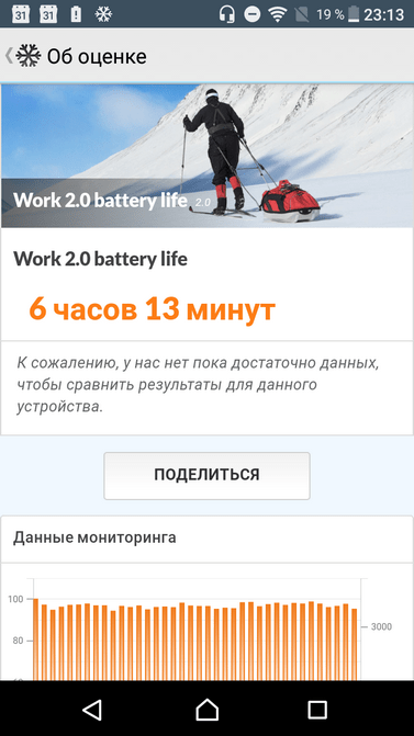Обзор смартфона Sony Xperia L1 Dual