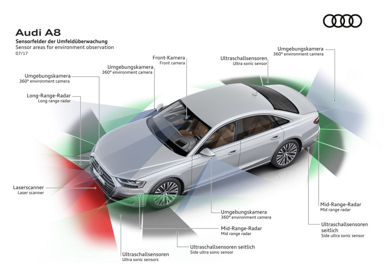 """Обновленный флагманский седан Audi A8 получил систему беспилотного вождения третьего уровня, цифровую приборную панель и умную пневмоподвеску, способную автоматически """"перепрыгивать"""" ямы на дороге"""