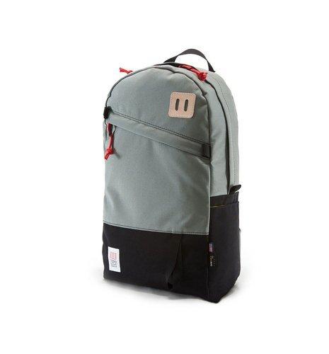 Unitrade Express: 8 вещей, которые должны быть в рюкзаке у ...