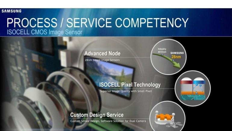 Samsung предложит несколько линеек фотосенсоров в рамках бренда ISOCELL