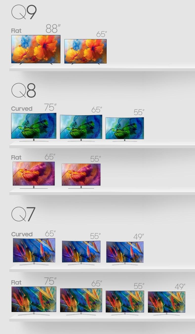 Телевизоры Samsung на IFA 2017: 43-дюймовый The Frame, серия Q8F, HDR10+ и поддержка Steam Link