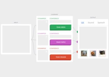 Сервис Google Teachable Machine наглядно демонстрирует принципы машинного обучения