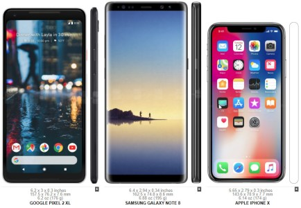 Сравнение характеристик Google Pixel 2 XL, Galaxy Note8 и iPhone X