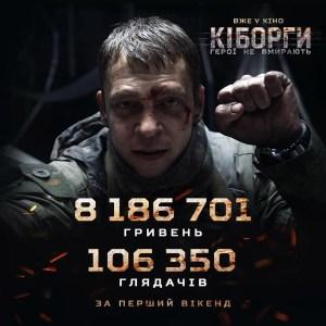 Фильм «Киборги» о защите Донецкого аэропорта побил рекорд сборов для национальных картин, собрав более 8 млн грн за первый уикенд проката