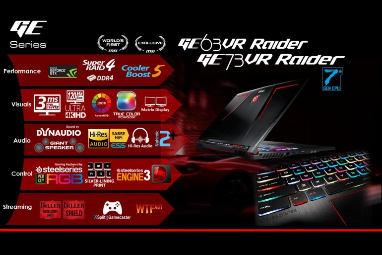 MSI Rewind 2017: на игровой волне