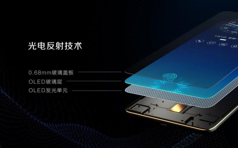 Первый в мире смартфон со сканером отпечатков под экраном Vivo X20 Plus UD представлен официально с ценником $565 и стартом продаж 1 февраля