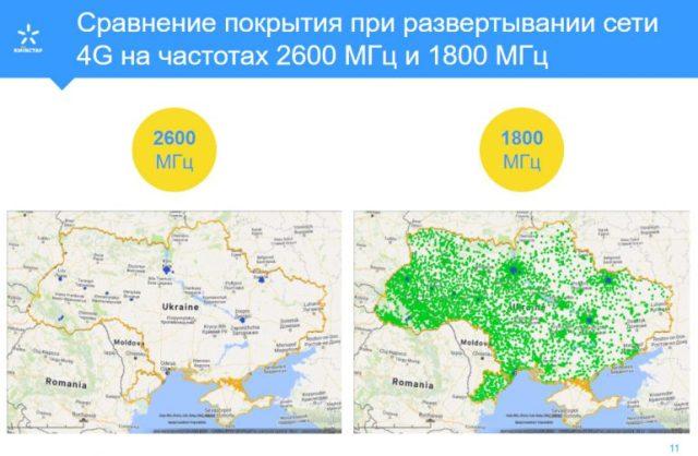 Киевстар про деньги и 4G, а также тестирование LTE - ITC.ua