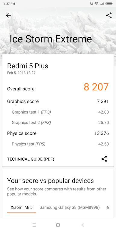 Обзор смартфона Xiaomi Redmi 5 Plus - ITC.ua