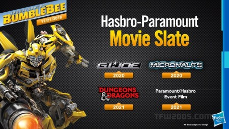 После выхода «Bumblebee: The Movie» Hasbro и Paramount возьмут паузу до 2021 года для работы над полной перезагрузкой франшизы о Трансформерах