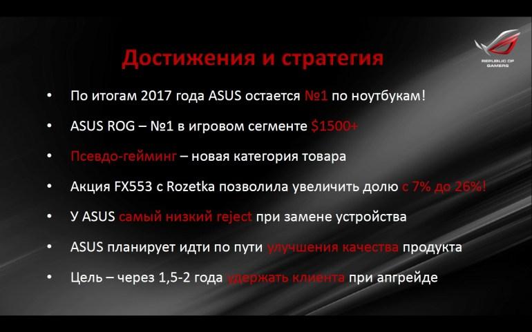Весенние анонсы ASUS: в Украине представлены ноутбуки ROG G703VI, FX503 и X570