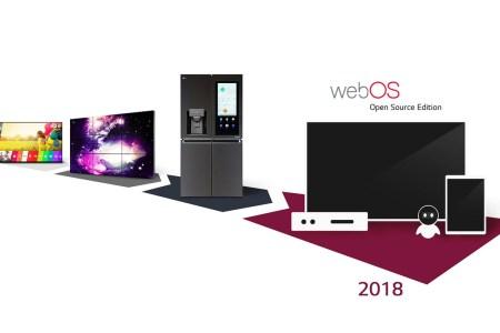 LG открыла исходный код webOS для всех желающих производителей электроники