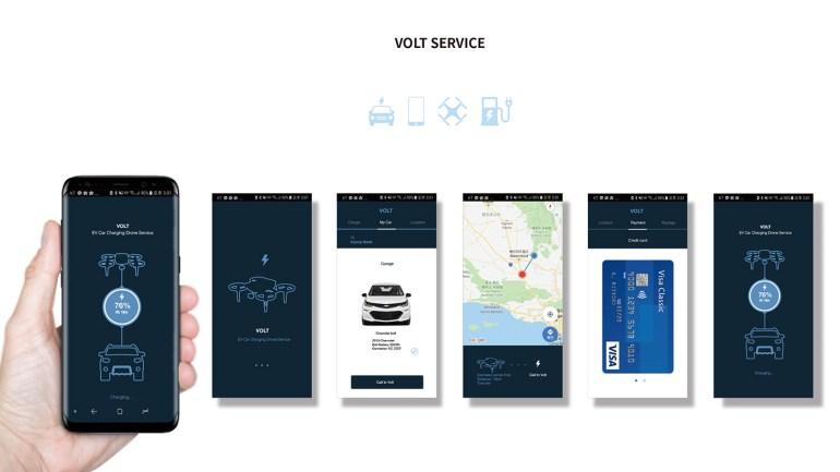 Концепт сервиса Volt для подзарядки электромобилей на основе беспилотного квадрокоптера и мобильного приложения