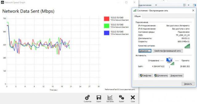 Обзор маршрутизатора TP-Link Archer C3150 v2 - ITC.ua
