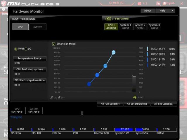 Обзор материнской платы MSI B360M MORTAR - ITC.ua