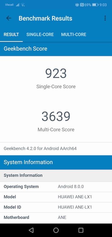 Обзор смартфона Huawei P20 Lite - ITC.ua