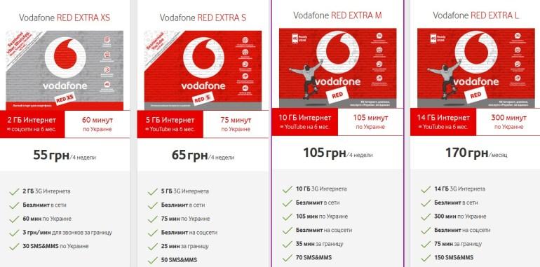 Оператор Vodafone Украина запустил обновленные тарифы Vodafone RED EXTRA