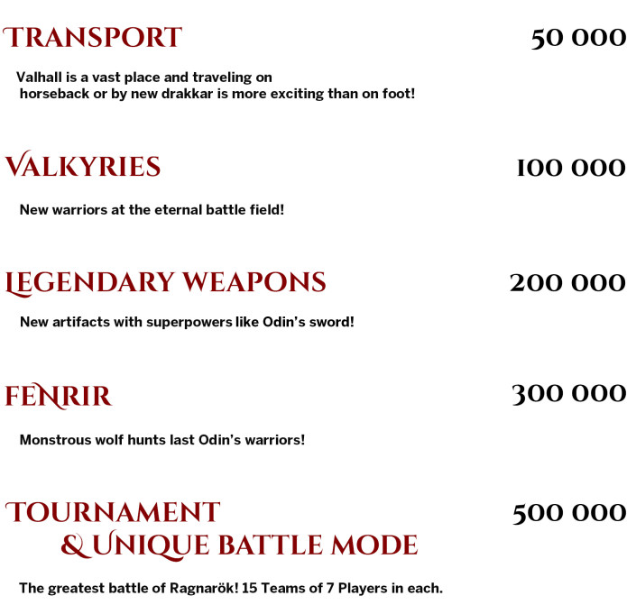 VALHALL – средневековая королевская битва от украинских разработчиков Blackrose Arts
