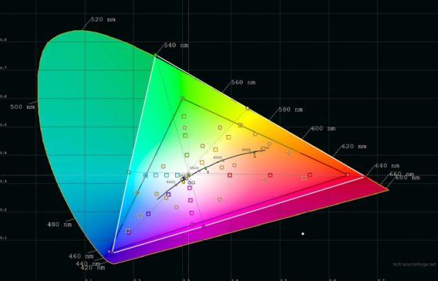 Экспресс-обзор смартфона Meizu 15 Plus - ITC.ua