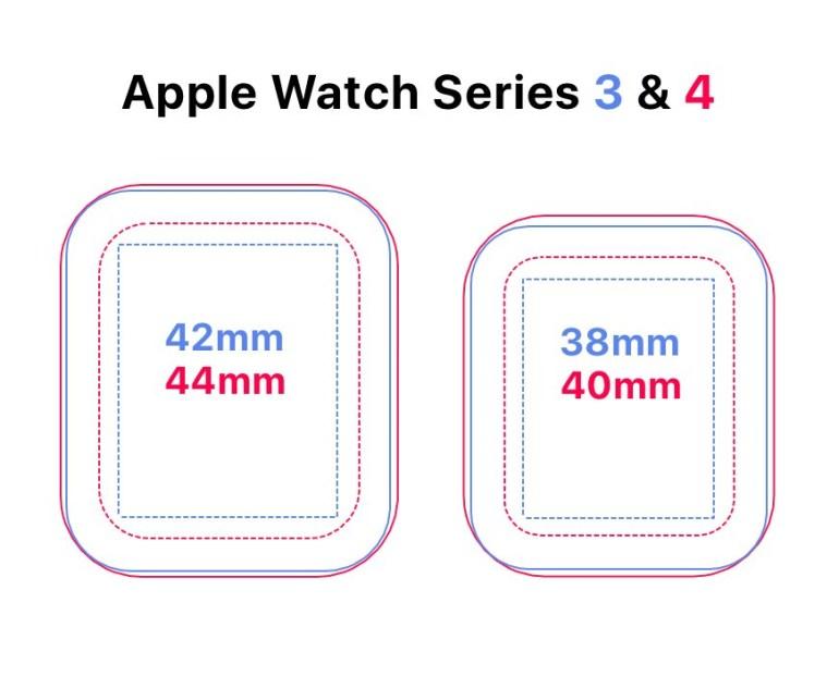Представлены умные часы Apple Watch Series 4 c увеличенным на 33% безрамочным экраном и встроенным считывателем ЭКГ