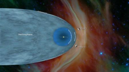 Зонд «Вояджер-2» вышел за пределы гелиосферы Солнечной системы в межзвёздное пространство