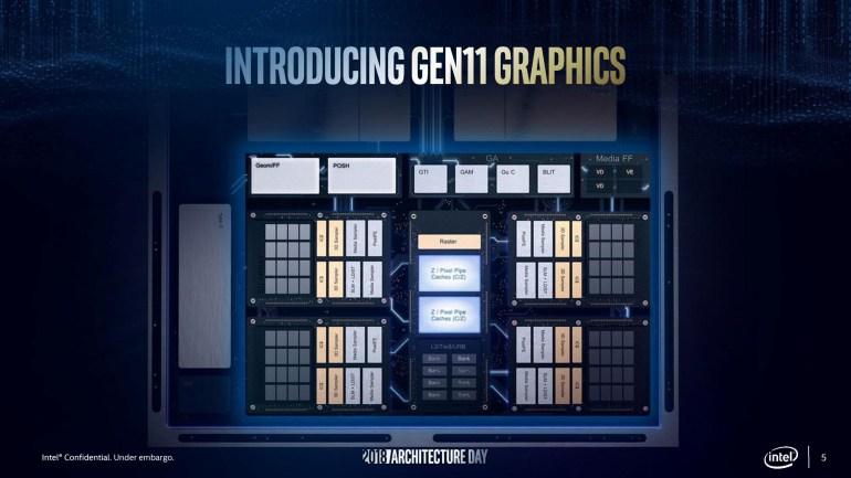 Gen11 — новое поколение интегрированной графики Intel