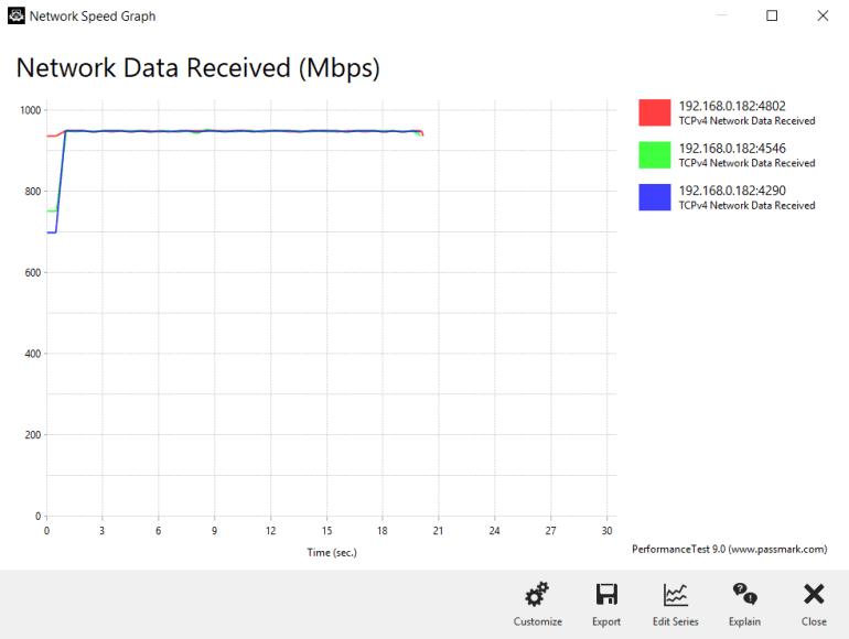 Archer C6 — экспресс-обзор роутера TP-Link